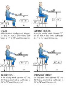 How To Determine Bar Stool Height by Bar Stool And Counter Stool Buying Guide From F G Bradley S