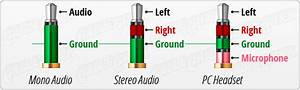 Audio Jack Wiring Diagram For Pc