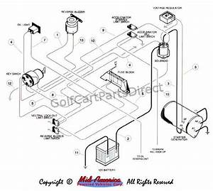 Club Car Ignition Switch Wiring Diagram  With Images