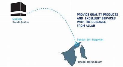 Darussalam Profile Holdings Berhad Sendirian 8th 1993