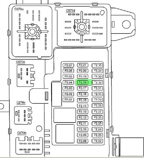 lincoln ls 2002 fuse box location wiring diagram with 06 lincoln ls fuse box diagram