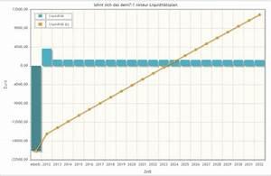 Zinssatz Berechnen Kredit : lohnt sich das denn wie wirtschaftlich sind photovoltaikanlagen noch photovoltaik ~ Themetempest.com Abrechnung
