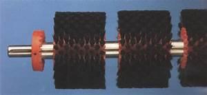 Materiel De Ramonage : kibros sas mat riel de ramonage brosses de balayage de rue brosses m talliques sur ~ Melissatoandfro.com Idées de Décoration