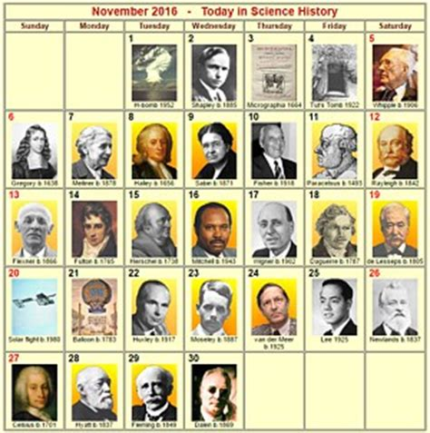 printable wall calendar today science history