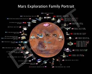 Family of Mars Spacecraft - Pics about space