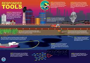 How does NOAA help clean up oil and chemical spills?
