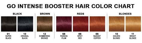 maltese hair styles lovely hair color chart n lovely hair color chart 1398