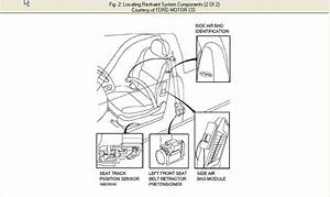 Ford Airbag Module Location  Ford  Wiring Diagram Images