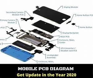 Mobile Pcb Diagram Free Download