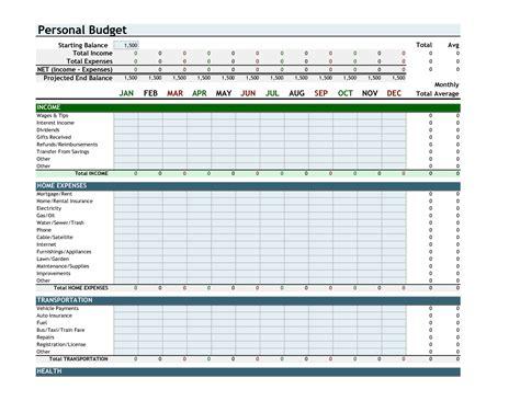 budget forecast excel spreadsheet spreadsheet downloa
