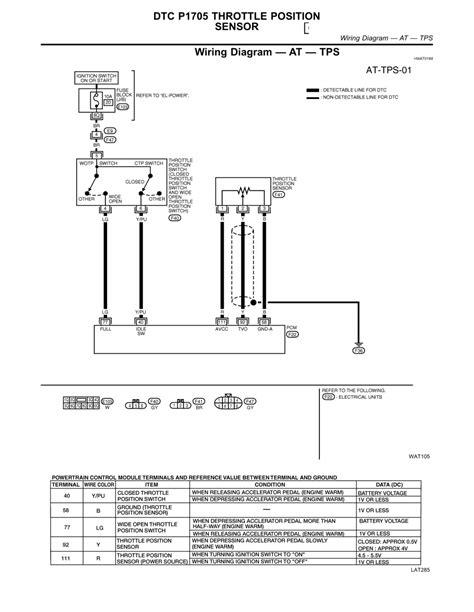 throttle position sensor wiring diagram throttle position