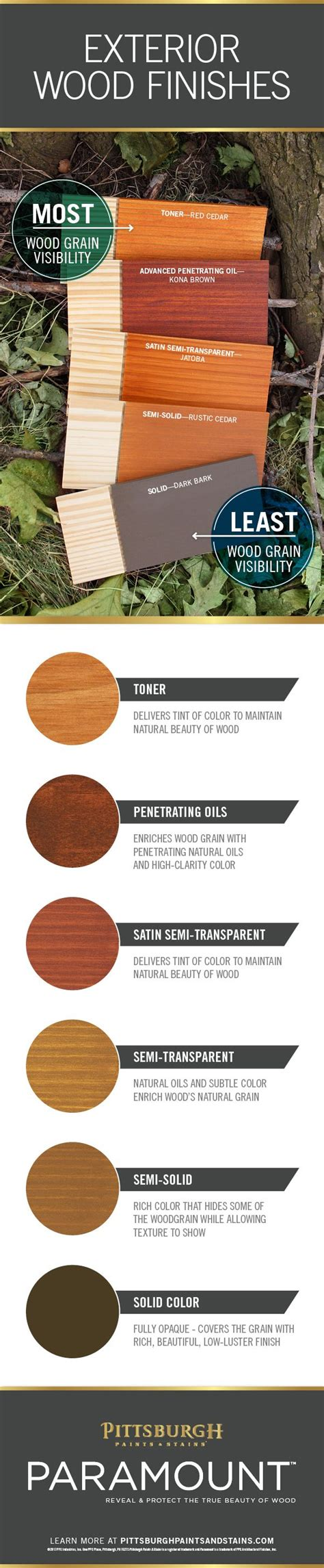 best 25 semi transparent stain ideas on deck stain colors outdoor wood stain and
