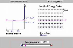 Fermi Energie Berechnen : localized energy states and fermi level ~ Themetempest.com Abrechnung