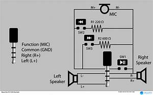 Audio   Pushbuttons Interface