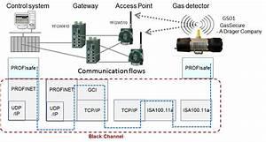 Adopting Wireless For Safety  U2014 Yokogawa Advanced Solutions