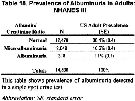 urine albumin normal range nkf kdoqi guidelines