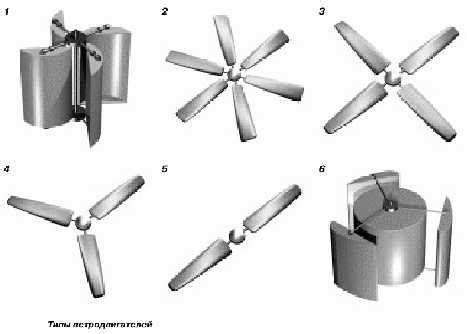 Лопасти для ветрогенератора своими руками расчет и изготовление