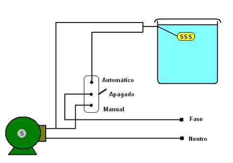 solucionado llave manual automatico de bomba monofasica yoreparo
