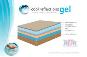 Gel Mattress Cool Reflections Gel Mattress Reviews