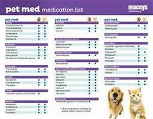 Line Dogs Chart Can I Give Over The Counter Medication To My Pets