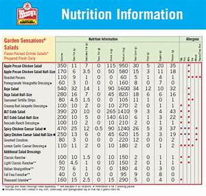 nutrition facts table template - printable sodium chart wendys nutrition facts nutrient