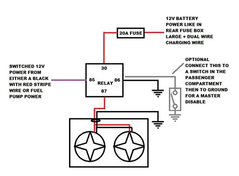 Basic Engine Wiring Diagram by Koracing High Quality Automotive Parts Products