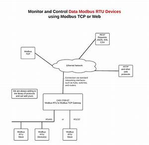 Automotive Electrical Wiring Diagram