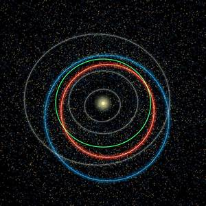 Orbits of a Near-Earth Asteroid and a Potentially ...