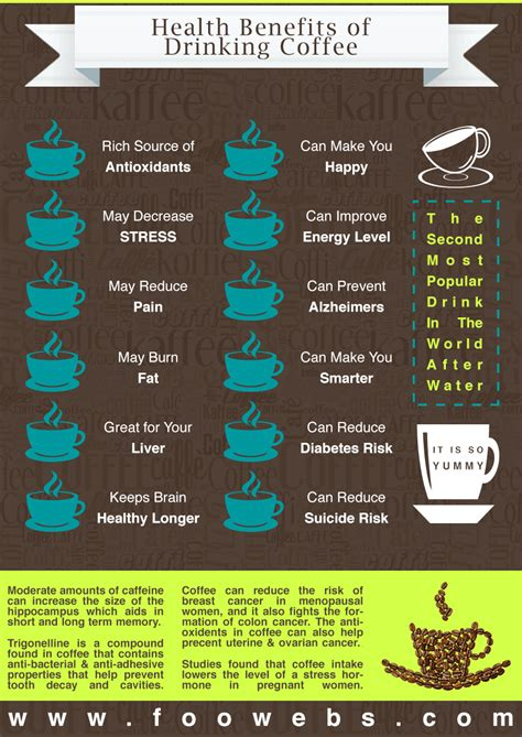 health benefits  drinking coffee
