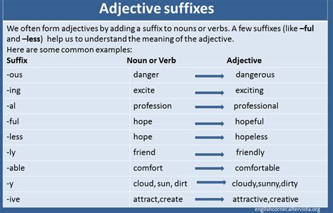 adjectives suffixes noun or verb suffix my corner