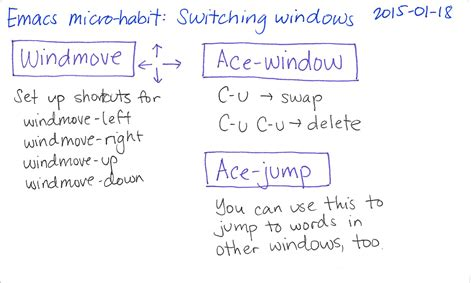 Switching Windows With Windmove, Ace