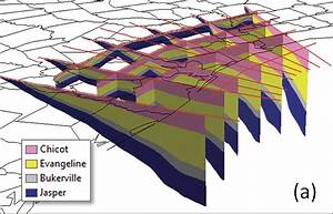 Creating A 3d Hydrostratigraphy Model Of The Gulf Coast