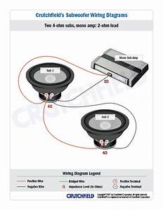 Quick Guide To Matching Subs  U0026 Amps  How To Put Together