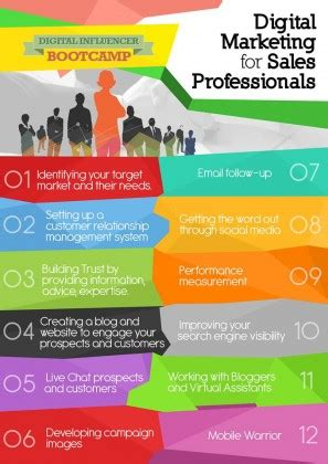 Best Courses For Marketing Professionals by Digital Marketing For Sales Professionals Digital