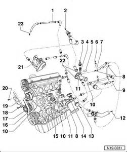 similiar vw jetta 2 0 engine wiring diagram keywords vw 2 0 engine diagram 95 home wiring diagrams on 2000 jetta 2 0 engine