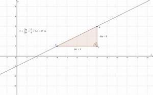 Steigung Einer Quadratischen Funktion Berechnen : steigung einer linearen funktion geogebra ~ Themetempest.com Abrechnung