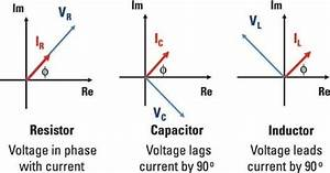 How Can We Classify A Load As Inductive Or Capacitive