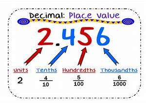 Decimal Place Value Poster Htu  Tenths  Hundredths