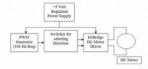 Simple Dc Motor Controller Using 555 Timer Ic