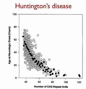 Huntington's Disease Curve [image] | EurekAlert! Science News