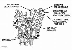 diagram of ford 4 0 timing chain tensioners diagram free With 1997 ford explorer engine diagram on 4 0 sohc engine diagram