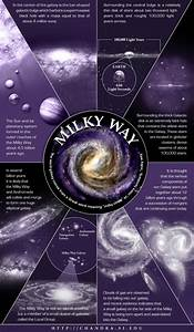 How Old Is The Milky Way