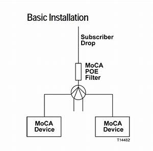 Re  Need Help Troubleshooting Basic Moca Device In