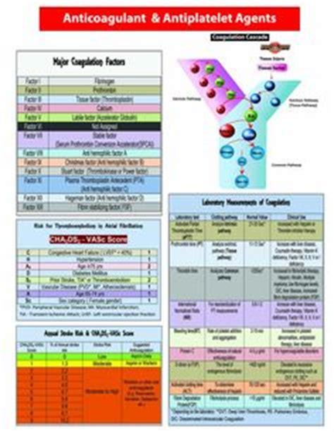 icu nurse report sheet template nurse pinterest