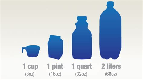 convert liters to quarts fluid volume