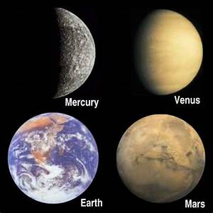 Terrestrial Planets - Rocket Science Wiki