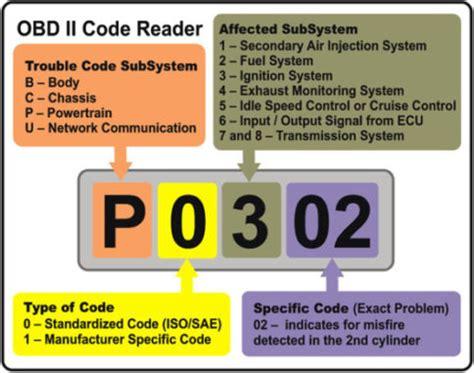 engine codes warn     board diagnostics