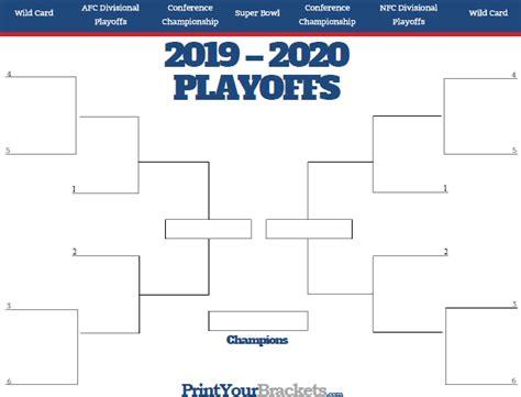 nfl playoff bracket   printable