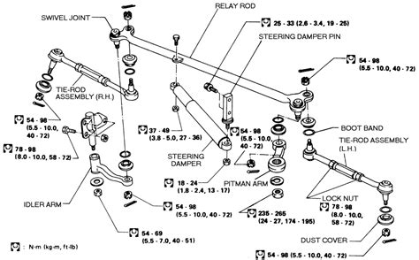 1985 Nissan 720 Stereo Wiring Diagram by Nissan Steering Linkage Diagram Auto Electrical Wiring