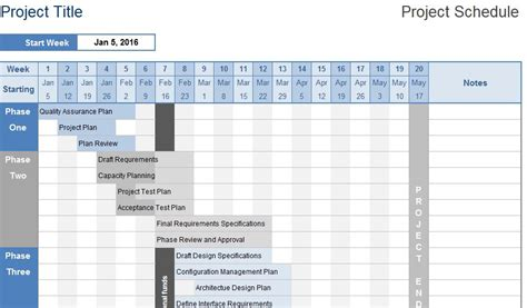 business project timeline sheet  excel templates